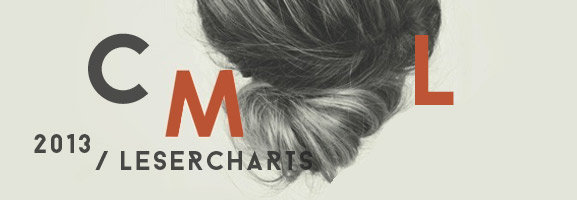 AUFTOUREN 2013 - Die Lesercharts