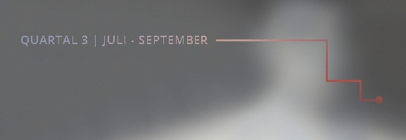 Quartalsrückblick 2018 (III): Die Redaktions-Favoriten von Juli bis September